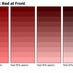 Advanced Color Chart Red Front