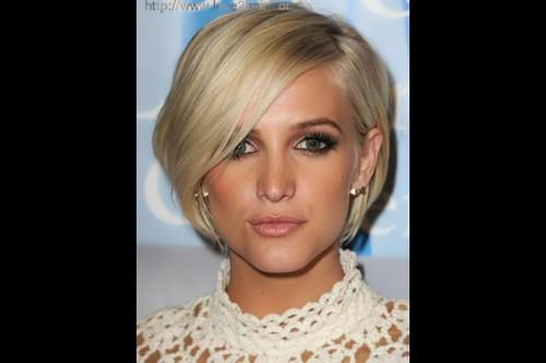 Chin Length Hairstyles For Girls Picture