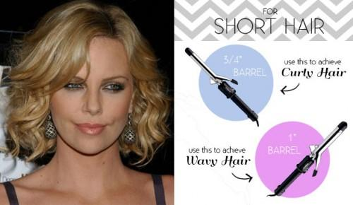 Curls Like Ones Charlize Ron Opt For Curling Iron