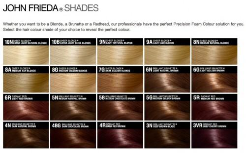 Hair Trends Ombre Color Streaming Fear Extensions