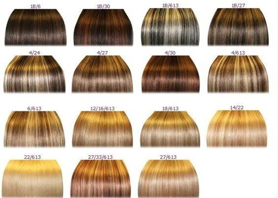 Home Hair Color Chart
