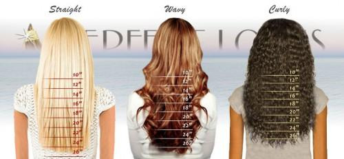 Inch Hair Extensions Are Optimal Length