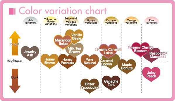Palty Hair Dye Color Chart Sophie
