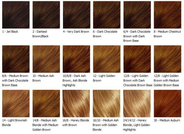 Shades Blonde Colors Seen Chart May Not Appear
